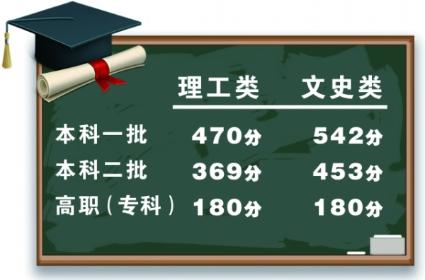 http://www.qwican.com/jiaoyuwenhua/1189484.html